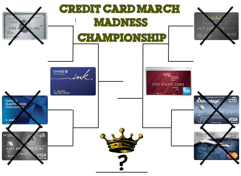 2013 Credit Card March Madness Championship