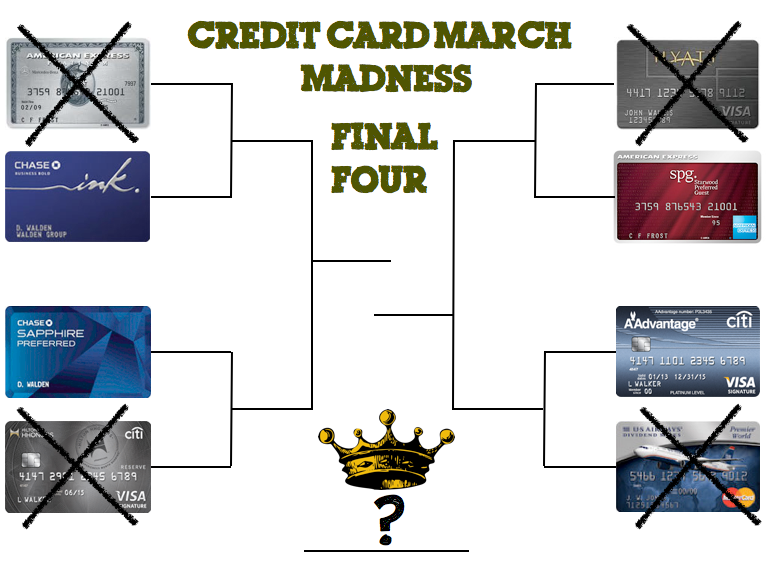 2013 Credit Card March Madness Final Four